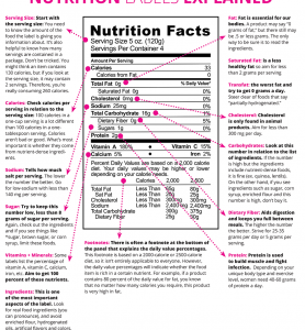 How to Read a Nutrition Label for Clean Eating